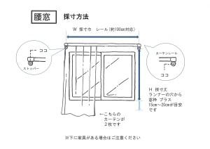 採寸方法(腰窓)